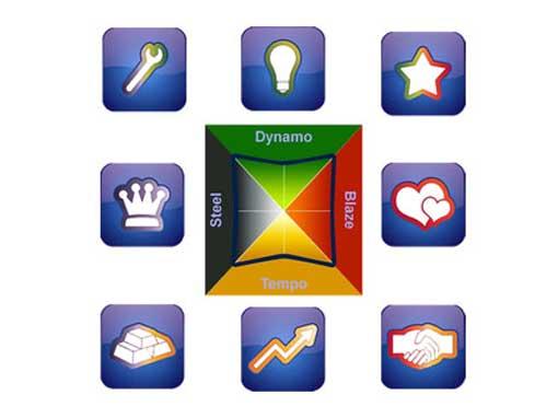 talent dynamics graphic