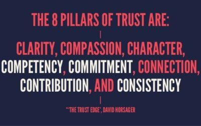 How To Build Trust in Organisations